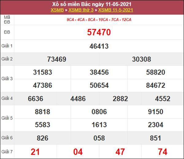 Dự đoán XSMB ngày 12/5/2021 thứ 4 cùng cao thủ