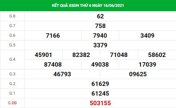 Dự đoán xổ số Đồng Nai 23/6/2021 đầy đủ chính xác