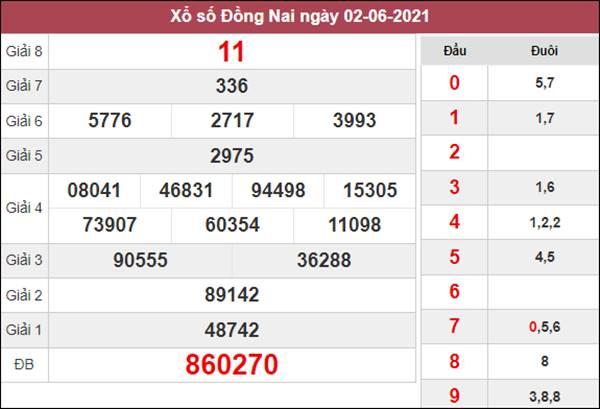 Dự đoán XSDNA 9/6/2021 thứ 4 chốt đầu đuôi giải đặc biệt