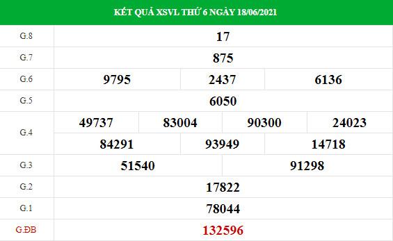 Dự đoán xổ số Vĩnh Long 25/6/2021 đầy đủ chính xác