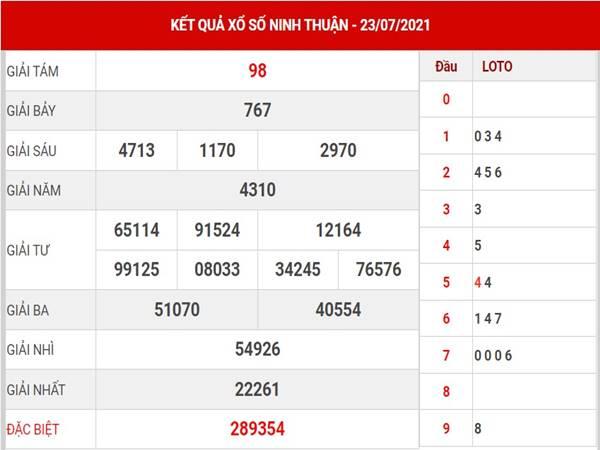 Dự đoán KQXS Ninh Thuận thứ 6 ngày 30/7/2021