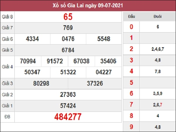 Dự đoán XSGL 16-07-2021