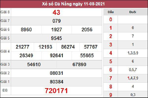 Dự đoán XSDNG 14/8/2021 chốt KQXS Đà Nẵng hôm nay