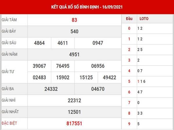 Dự đoán KQXS Bình Định thứ 5 ngày 23/9/2021