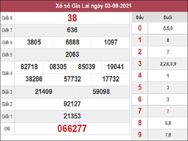 Dự đoán KQXSGL 10-09-2021