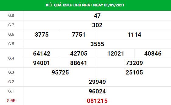 Soi cầu dự đoán xổ số Khánh Hòa 8/9/2021 chính xác