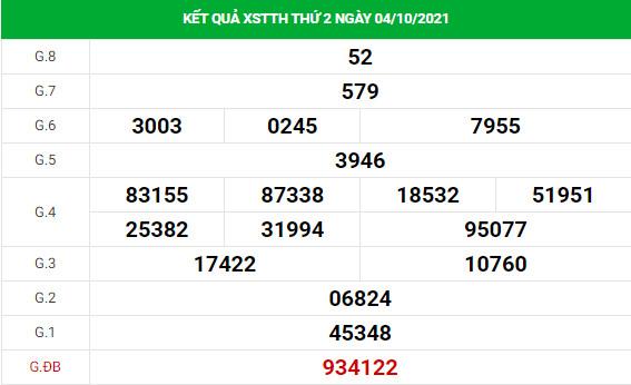 Dự đoán xổ số Thừa Thiên Huế 11/10/2021 hôm nay thứ 2